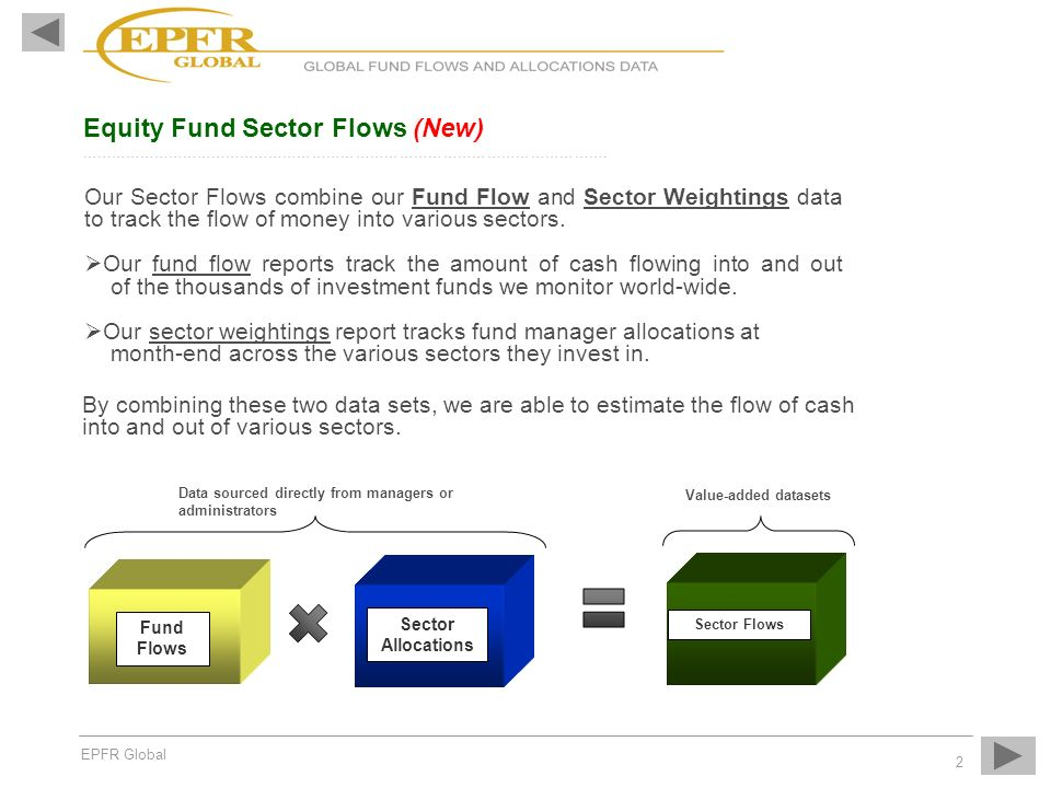 Equity Fund Sector Flows (New) ……………………………………………………………………………………………….