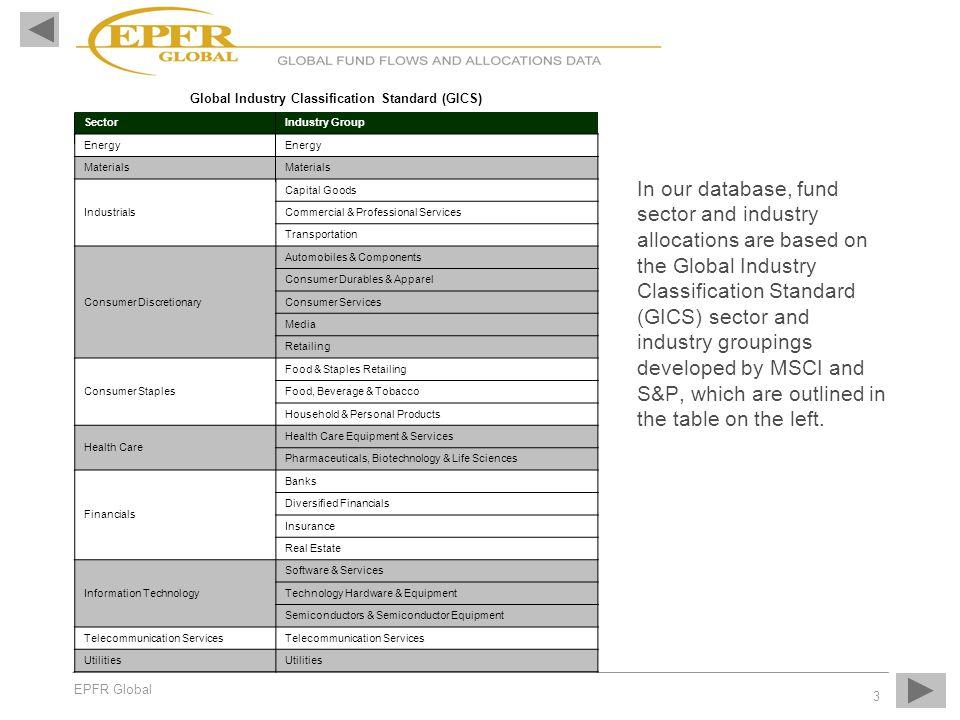 Global Industry Classification Standard (GICS)