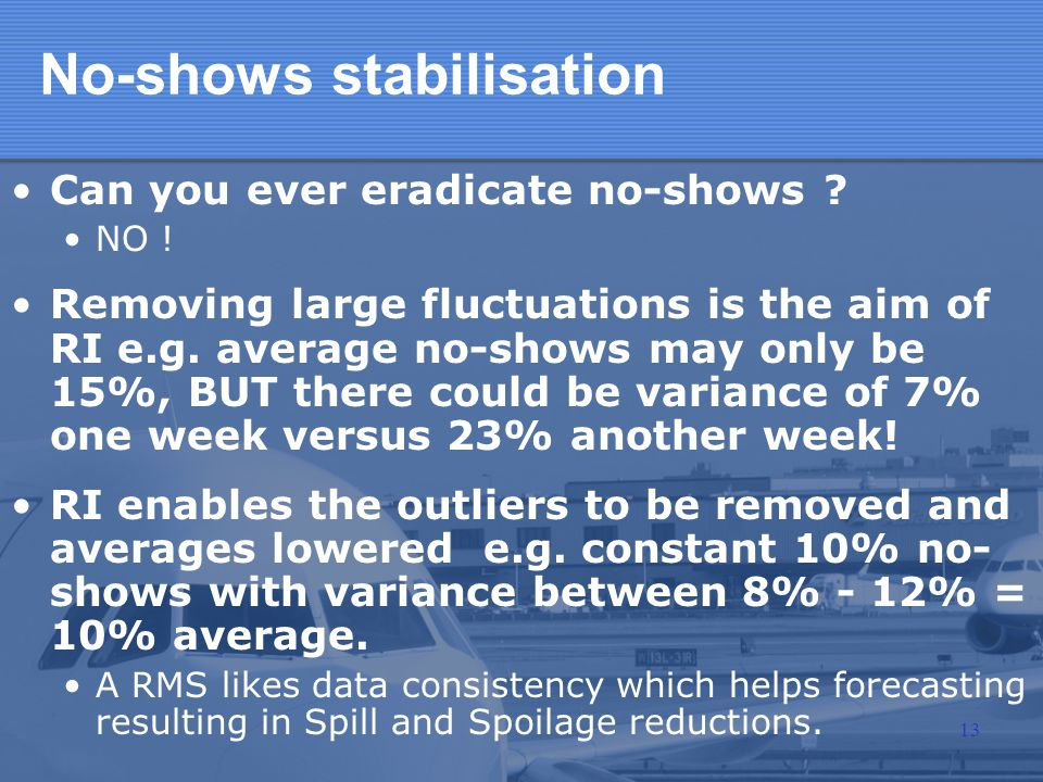 No-shows stabilisation