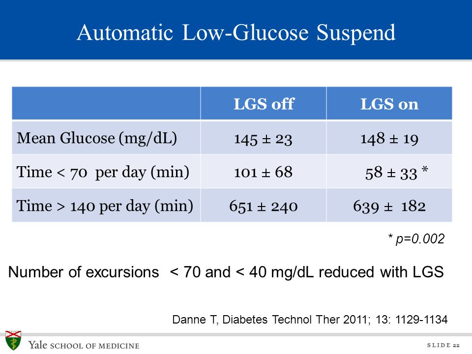 Automatic Low-Glucose Suspend