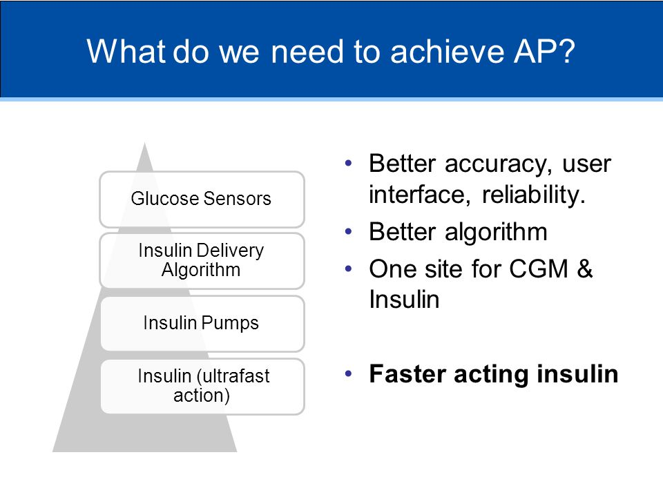 What do we need to achieve AP
