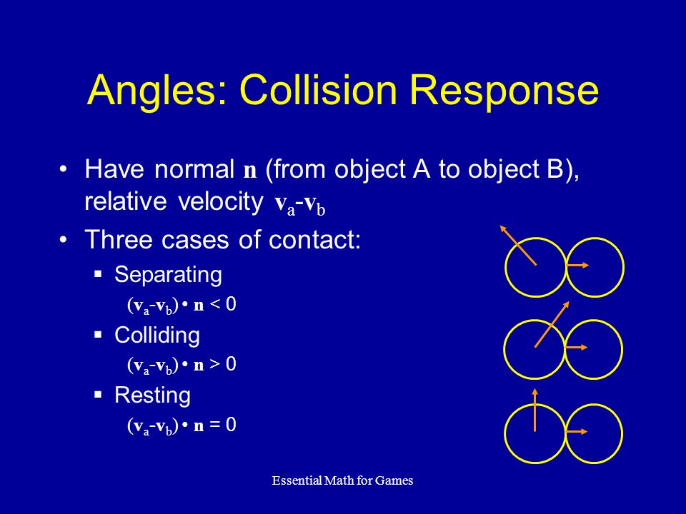 Angles: Collision Response