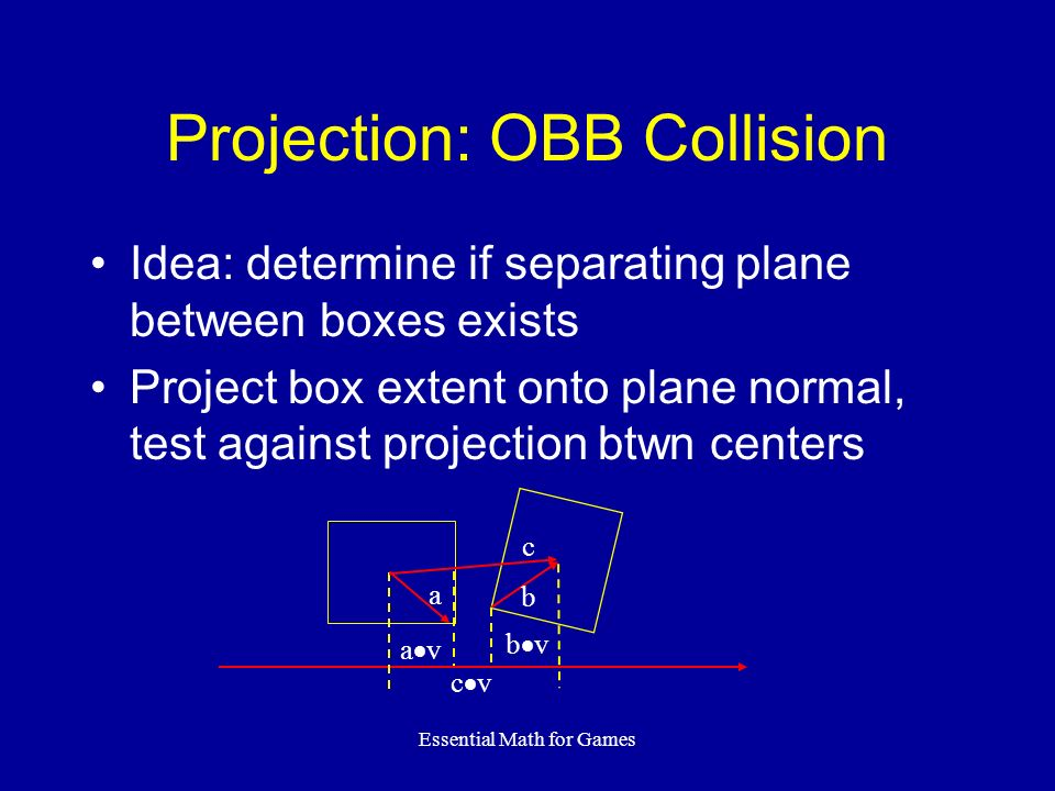 Projection: OBB Collision