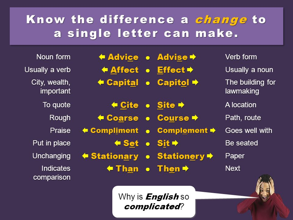 Know the difference a change to a single letter can make.