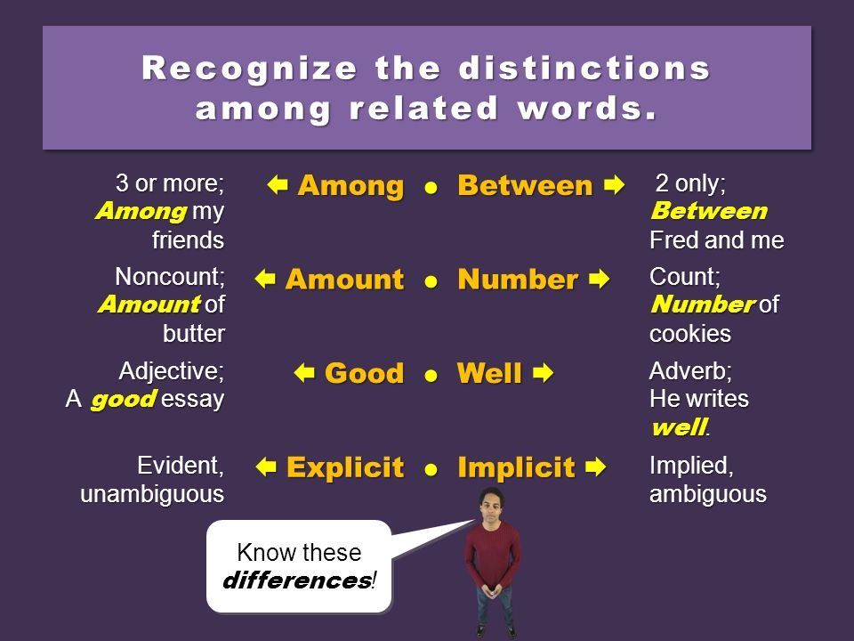 Recognize the distinctions among related words.
