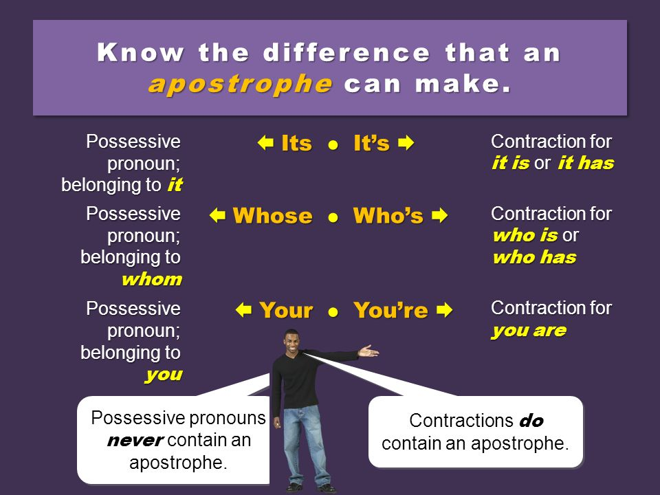 Know the difference that an apostrophe can make.
