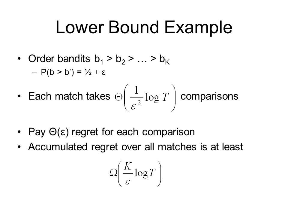 Lower Bound Example Order bandits b1 > b2 > … > bK