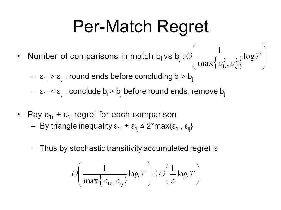 Per-Match Regret Number of comparisons in match bi vs bj :