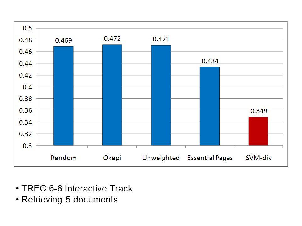 TREC 6-8 Interactive Track