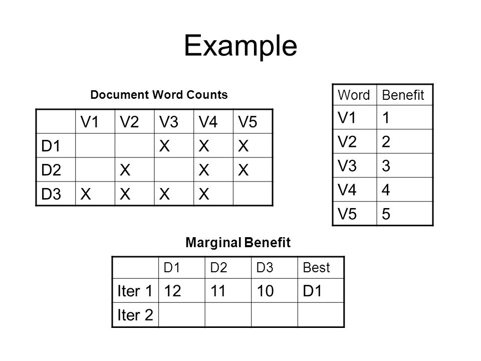 Example V1 1 V2 2 V3 3 V4 4 V5 5 V1 V2 V3 V4 V5 D1 X D2 D3 Iter 1 12