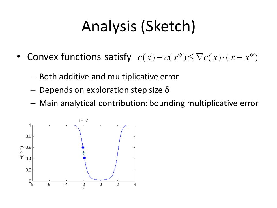 Analysis (Sketch) Convex functions satisfy