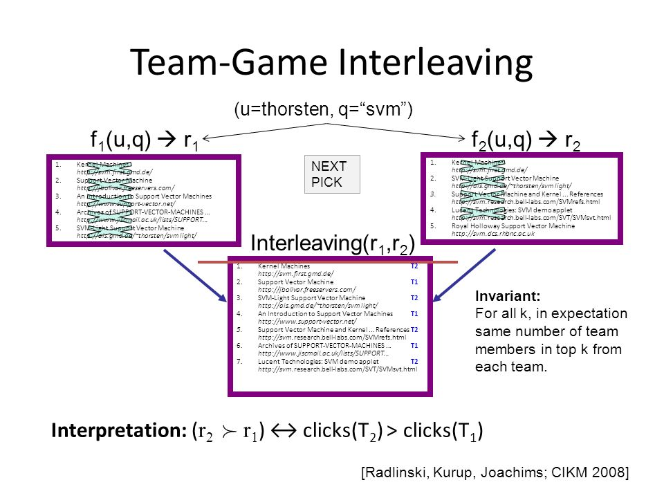 Team-Game Interleaving