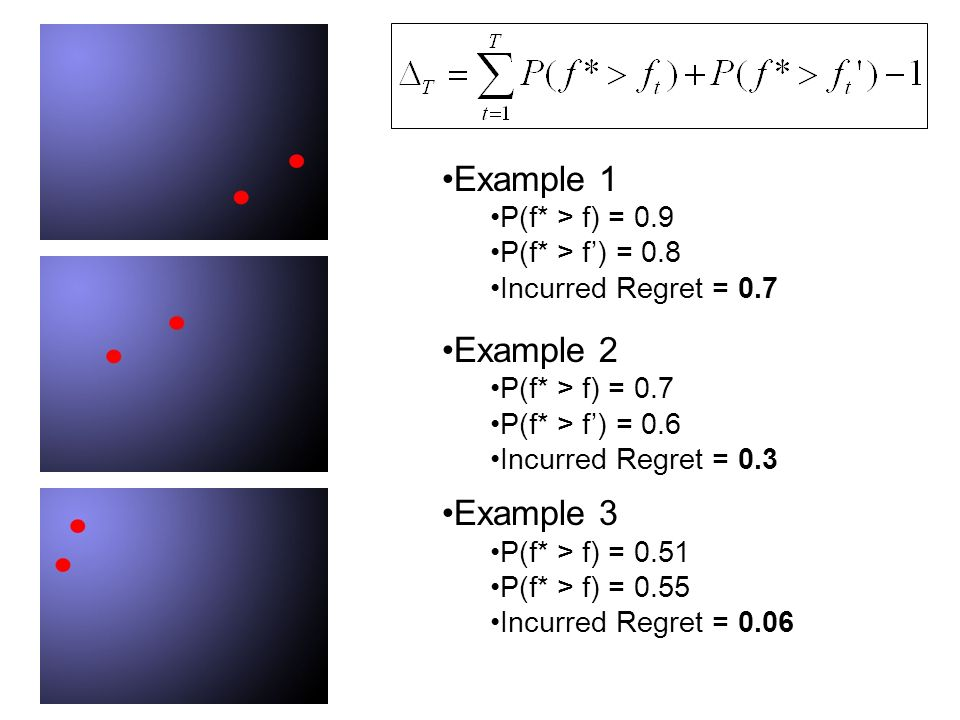 Example 1 Example 2 Example 3 P(f* > f) = 0.9 P(f* > f') = 0.8