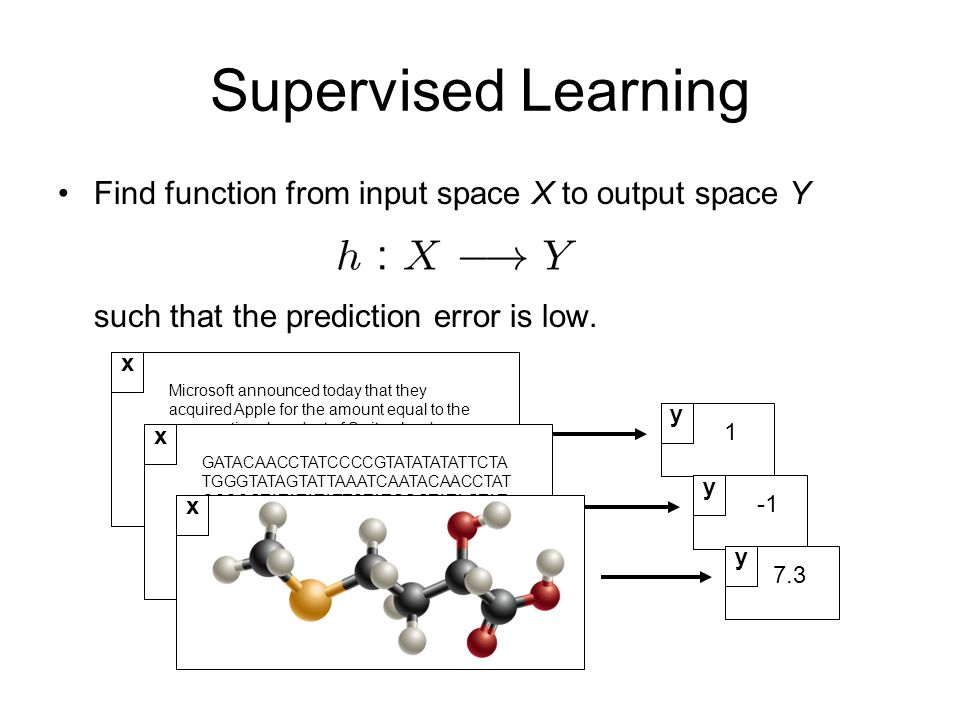 Supervised Learning Find function from input space X to output space Y