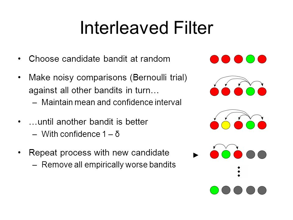 Interleaved Filter Choose candidate bandit at random