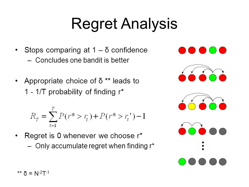 Regret Analysis Stops comparing at 1 – δ confidence