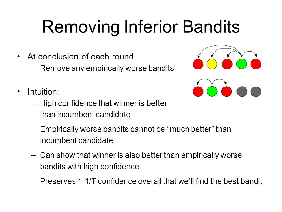 Removing Inferior Bandits