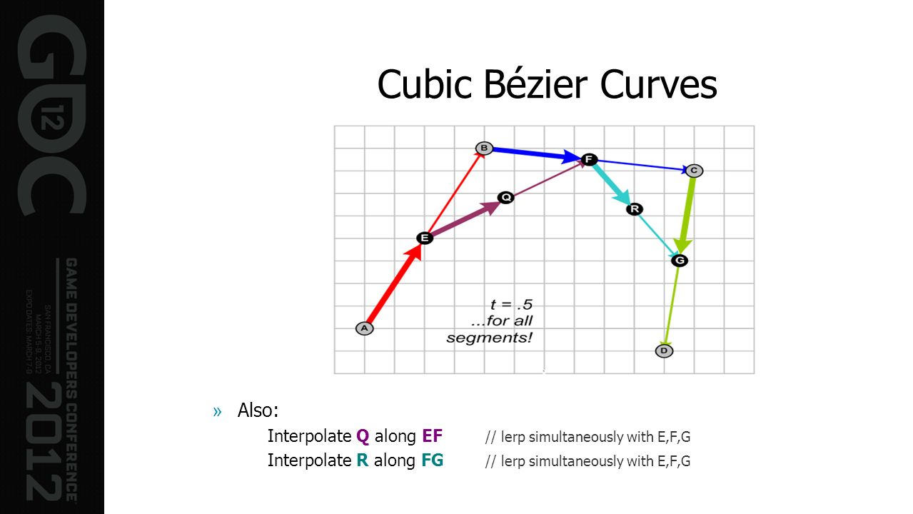 Cubic Bézier Curves Also: