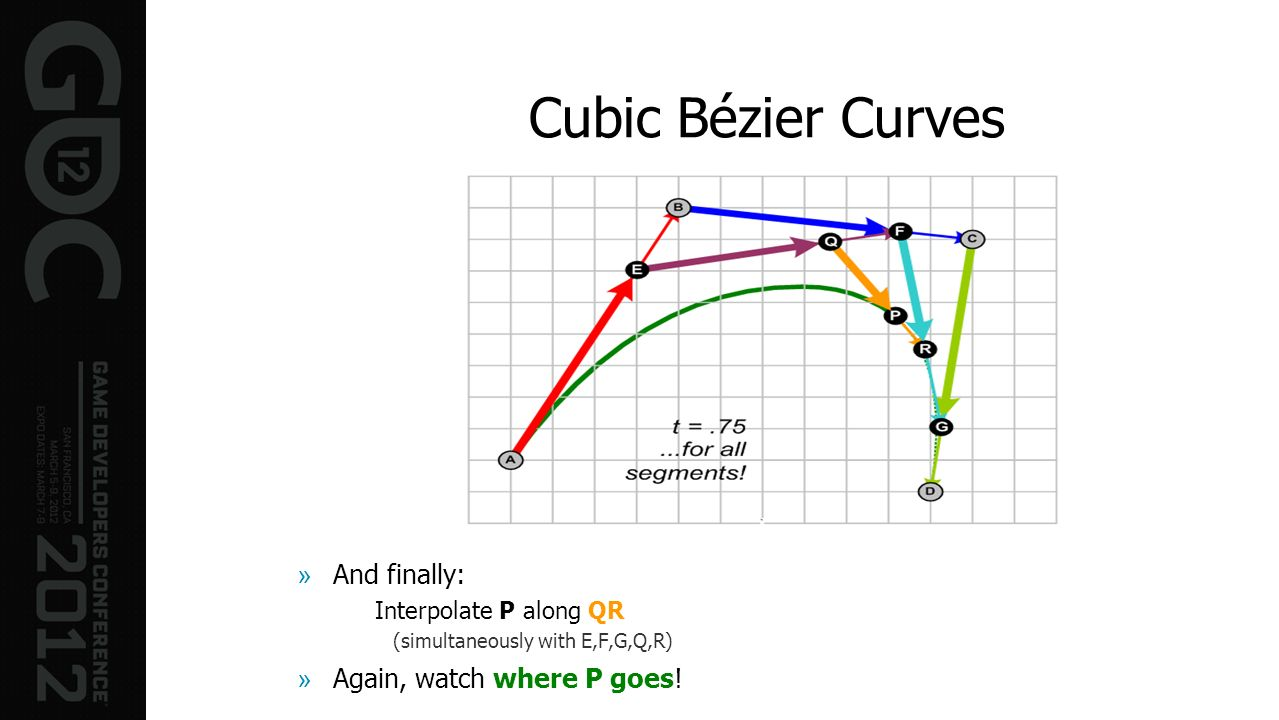 Cubic Bézier Curves And finally: Again, watch where P goes!