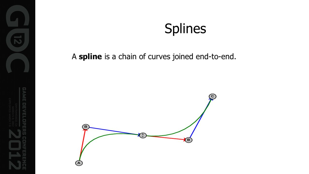 Splines A spline is a chain of curves joined end-to-end.