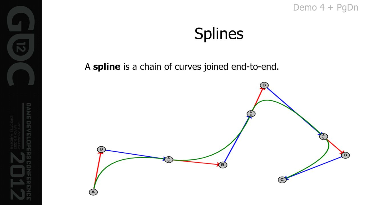 Demo 4 + PgDn Splines A spline is a chain of curves joined end-to-end.