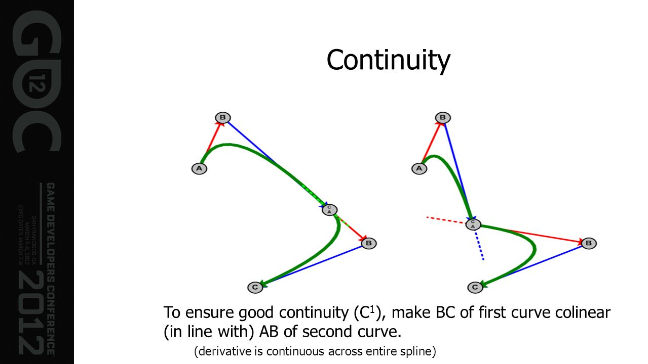ContinuityTo ensure good continuity (C1), make BC of first curve colinear (in line with) AB of second curve.