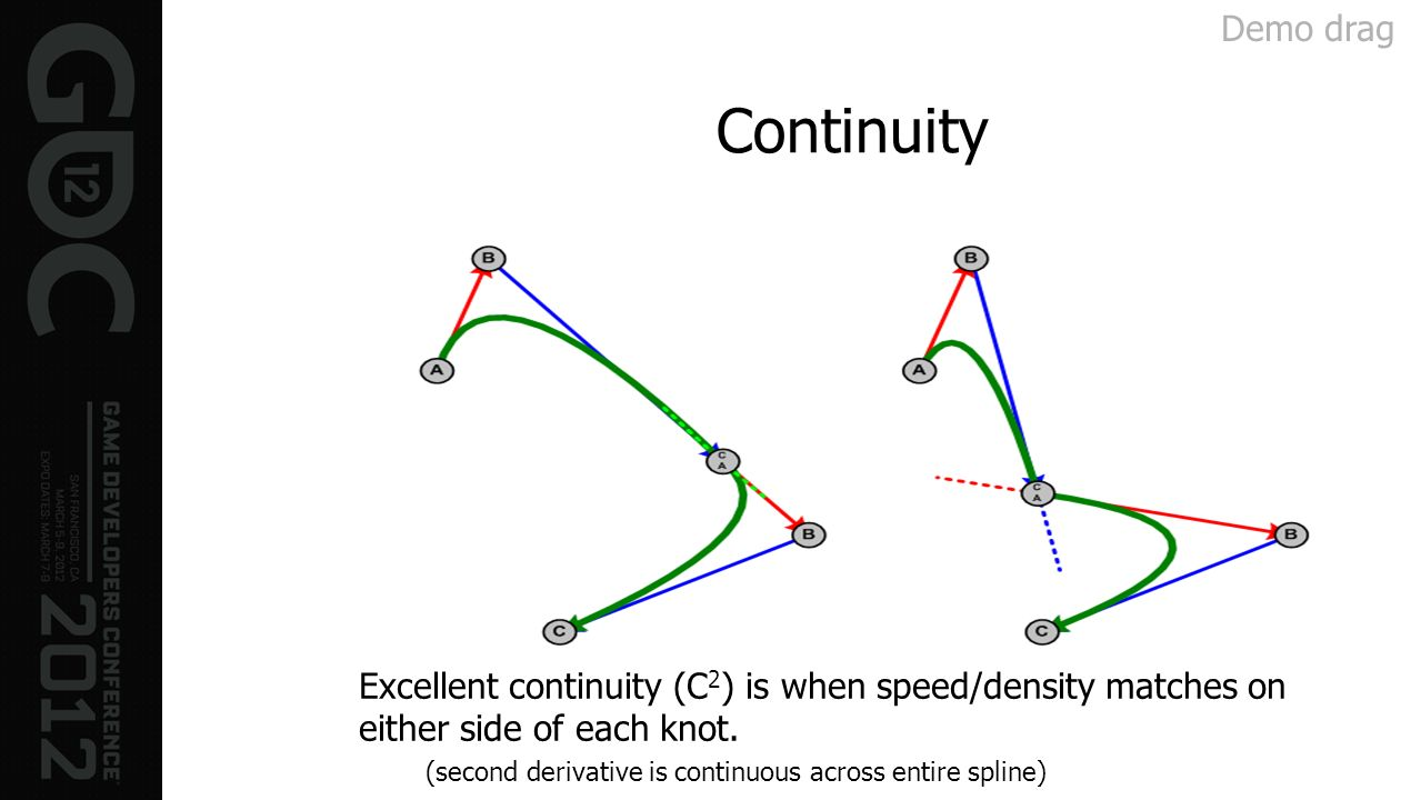 Demo dragContinuity. Excellent continuity (C2) is when speed/density matches on either side of each knot.