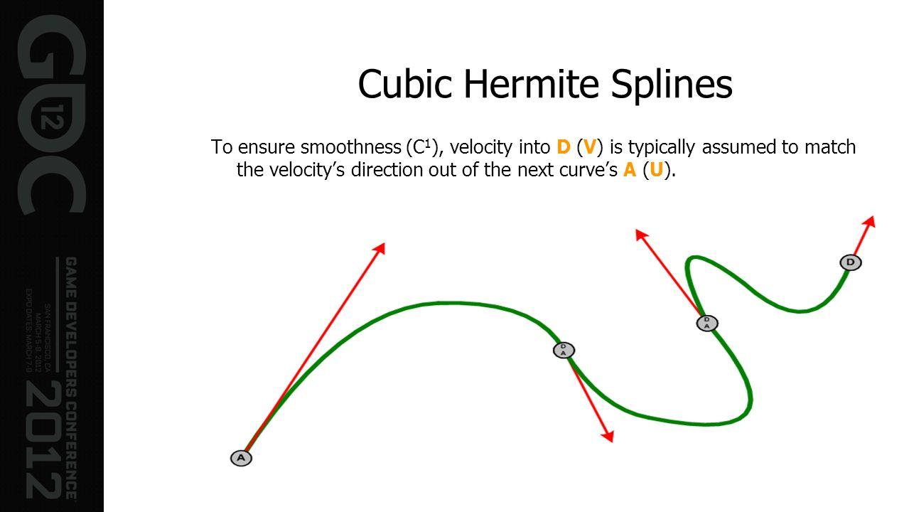Cubic Hermite Splines