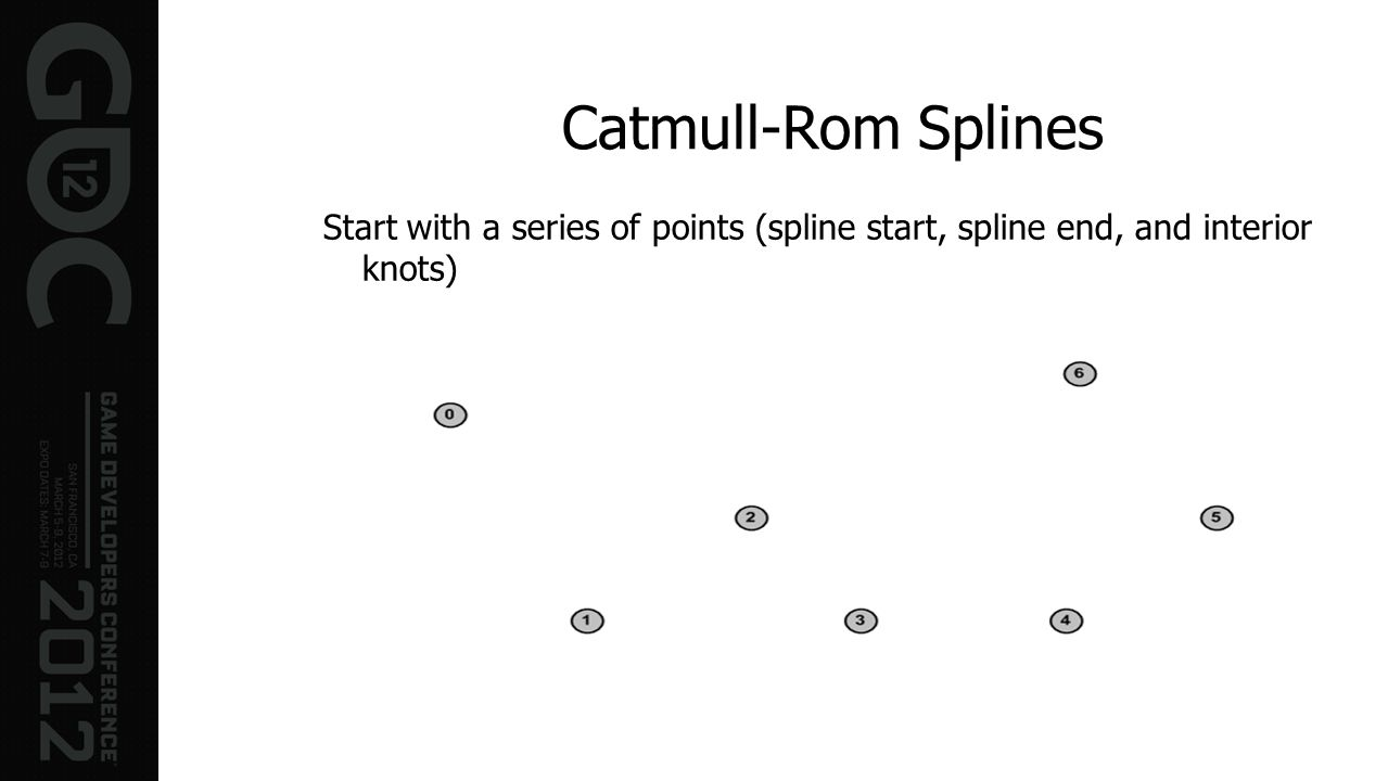 Catmull-Rom Splines Start with a series of points (spline start, spline end, and interior knots)