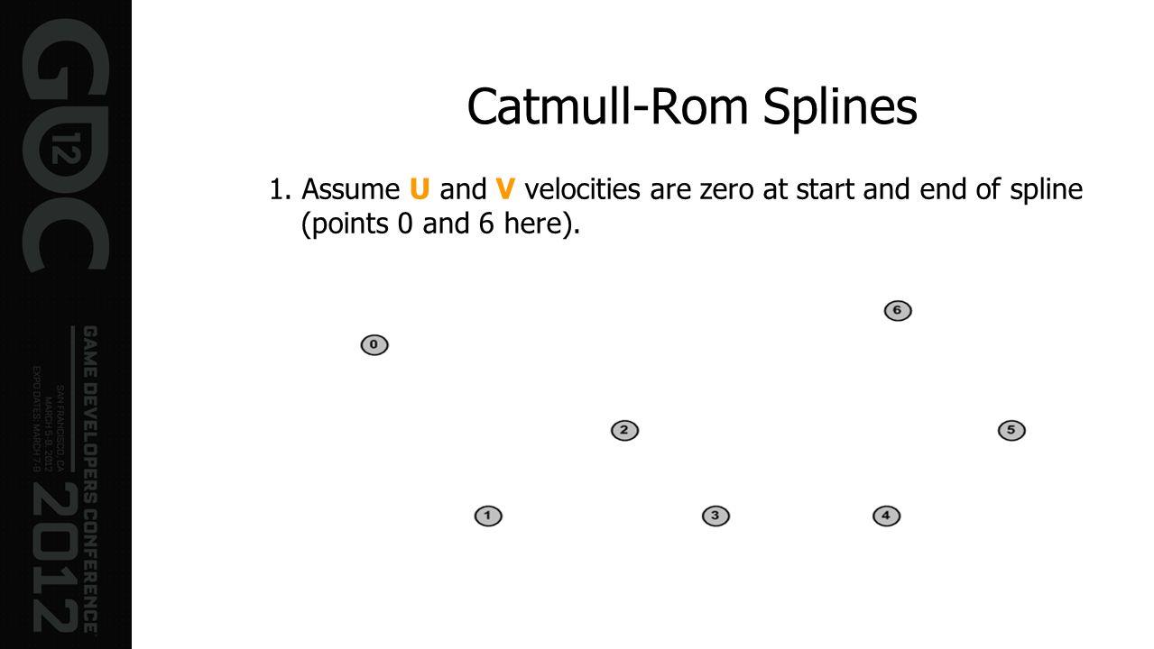 Catmull-Rom Splines 1.