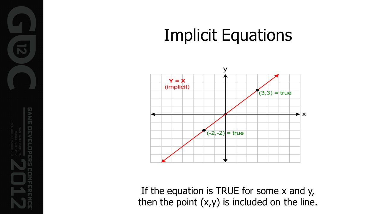 Implicit Equations If the equation is TRUE for some x and y,