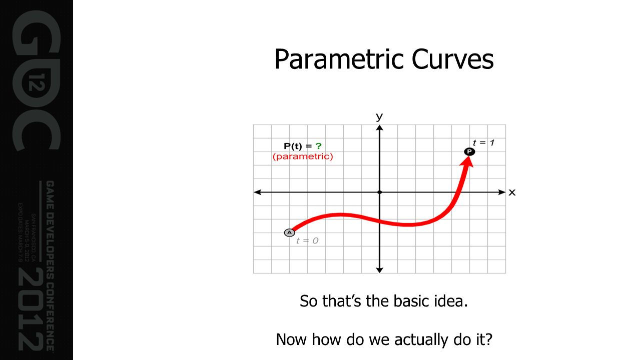 Parametric Curves So that's the basic idea.