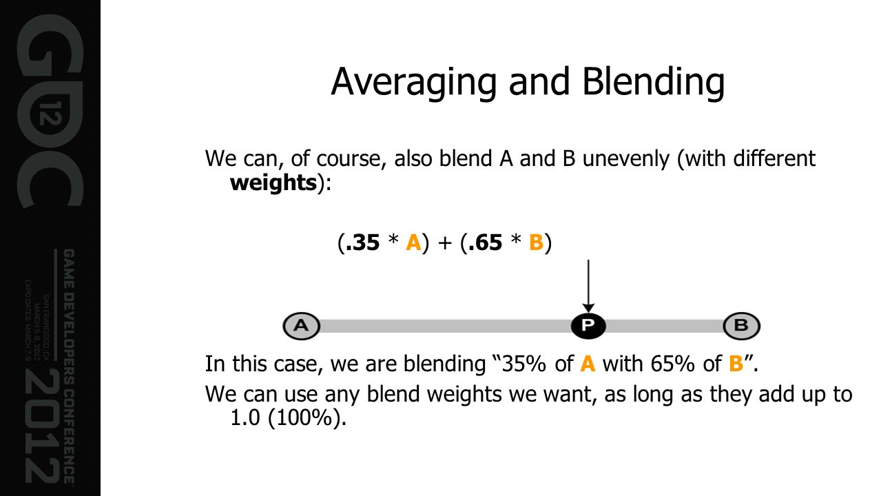 Averaging and Blending