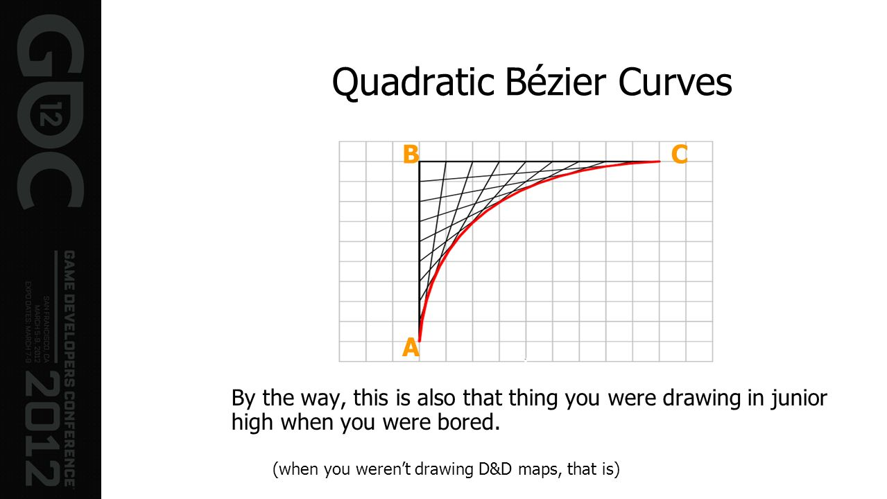 Quadratic Bézier Curves