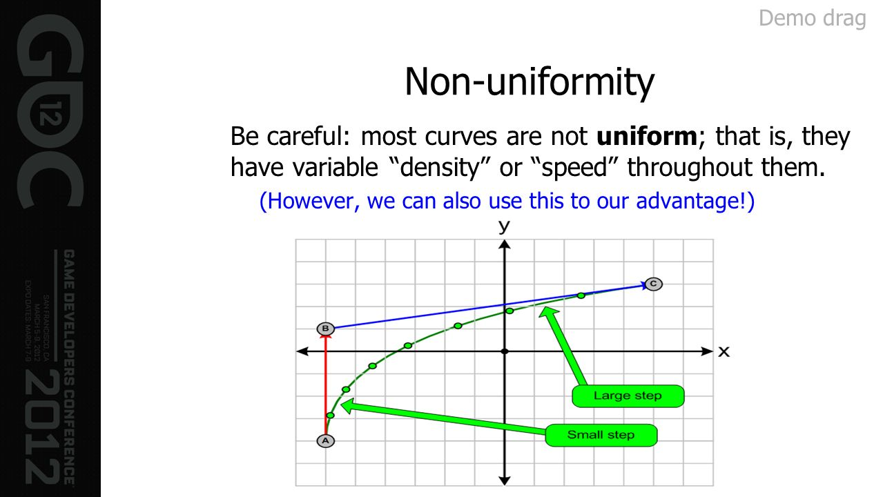Demo dragNon-uniformity. Be careful: most curves are not uniform; that is, they have variable density or speed throughout them.