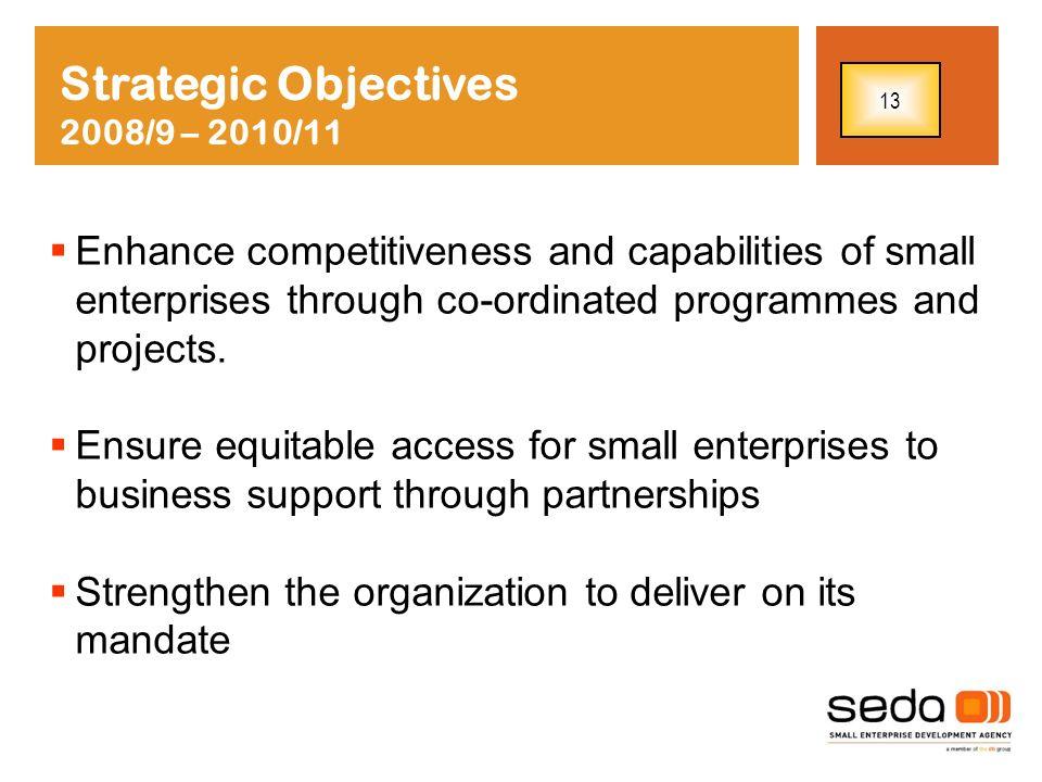 Strategic Objectives 2008/9 – 2010/11. 13.