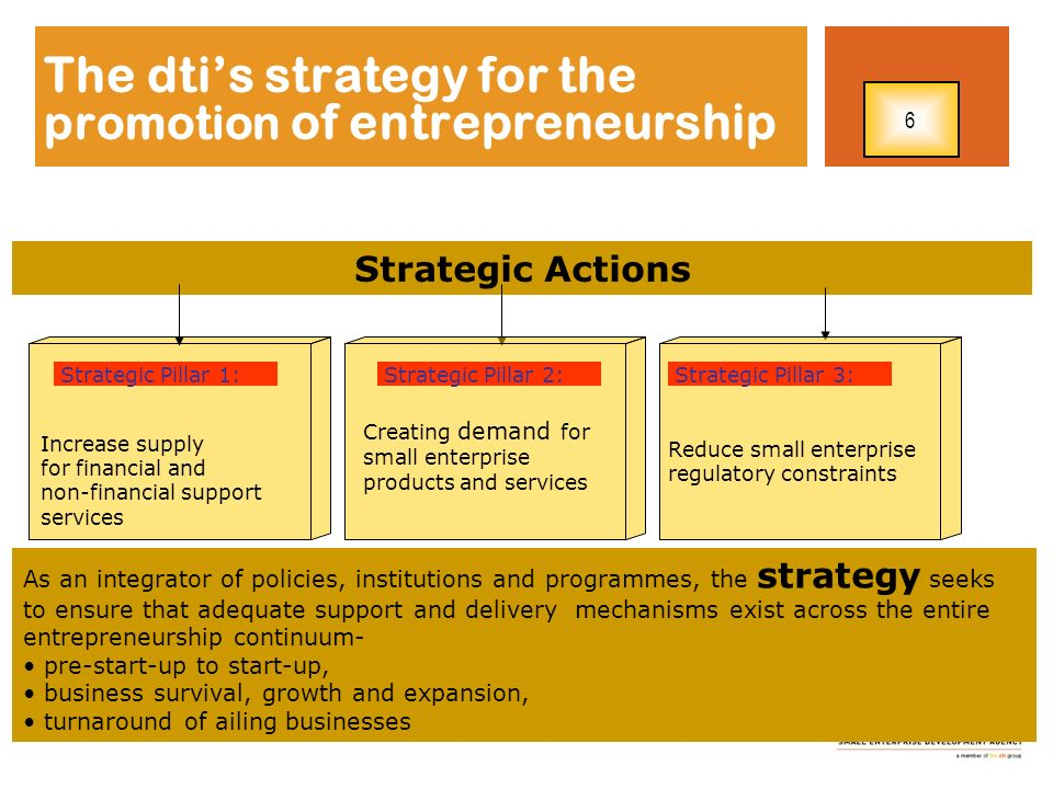 The dti's strategy for the