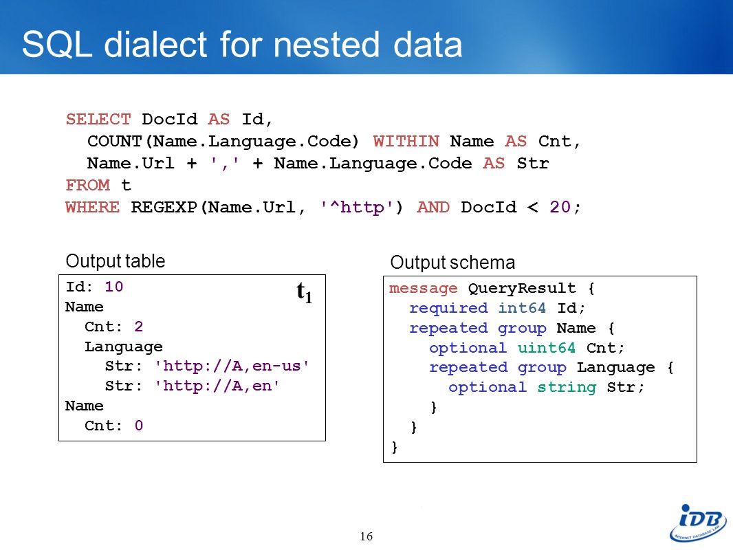SQL dialect for nested data