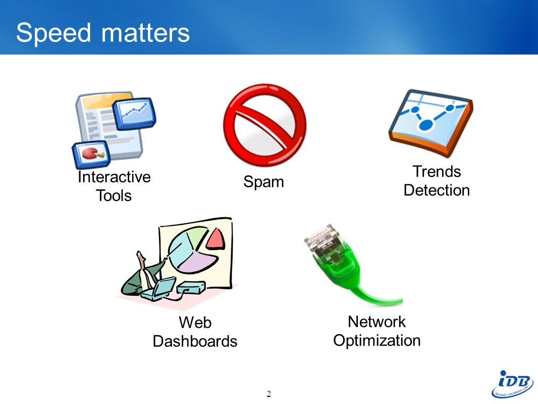 Speed matters Trends Interactive Tools Spam Detection Web Dashboards