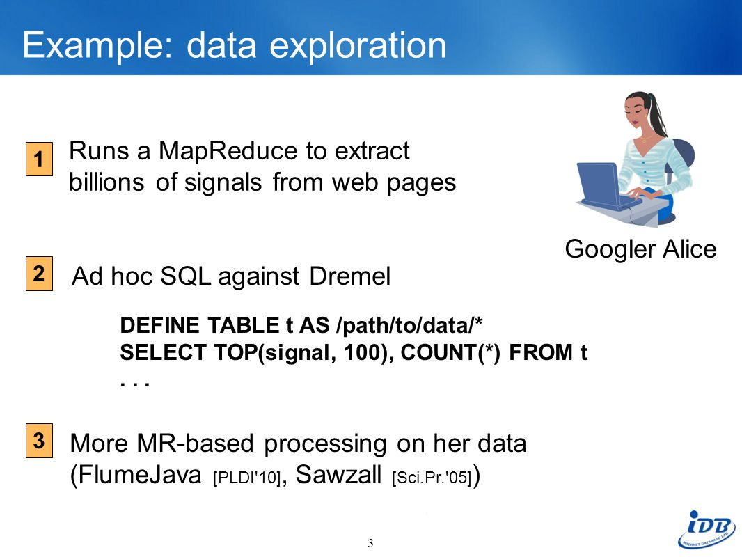 Example: data exploration