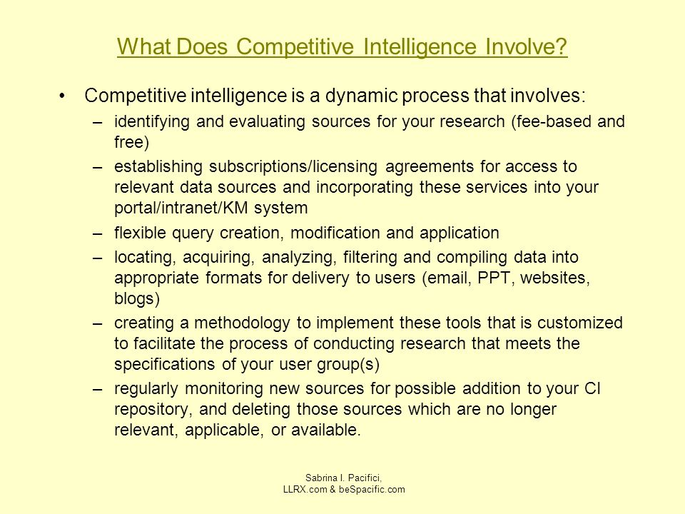 What Does Competitive Intelligence Involve