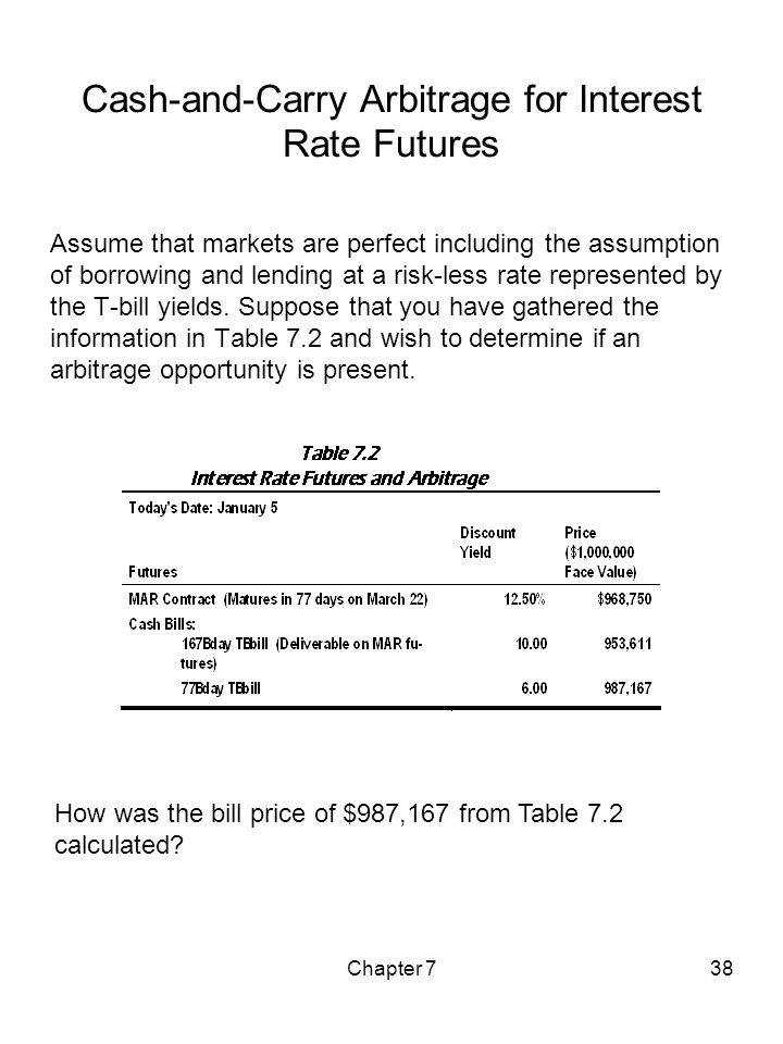 Cash-and-Carry Arbitrage for Interest Rate Futures