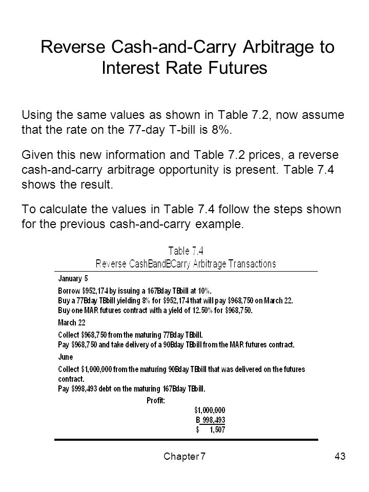 Reverse Cash-and-Carry Arbitrage to Interest Rate Futures