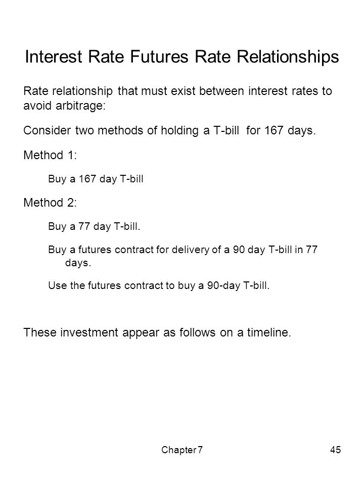 Interest Rate Futures Rate Relationships