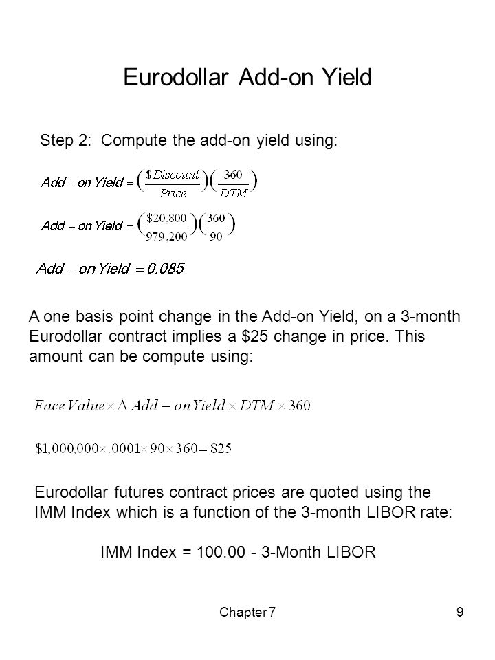 Eurodollar Add-on Yield