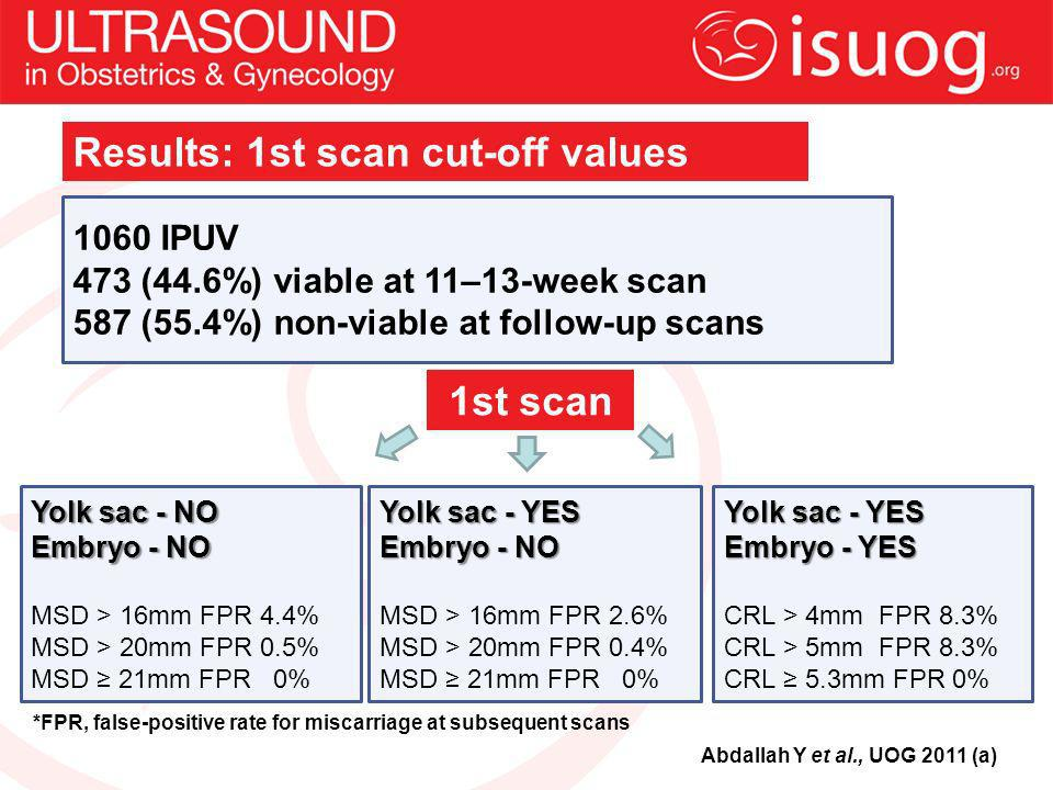 Results: 1st scan cut-off values