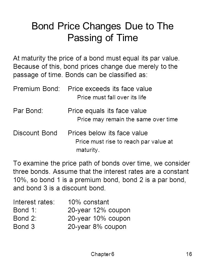 Bond Price Changes Due to The Passing of Time