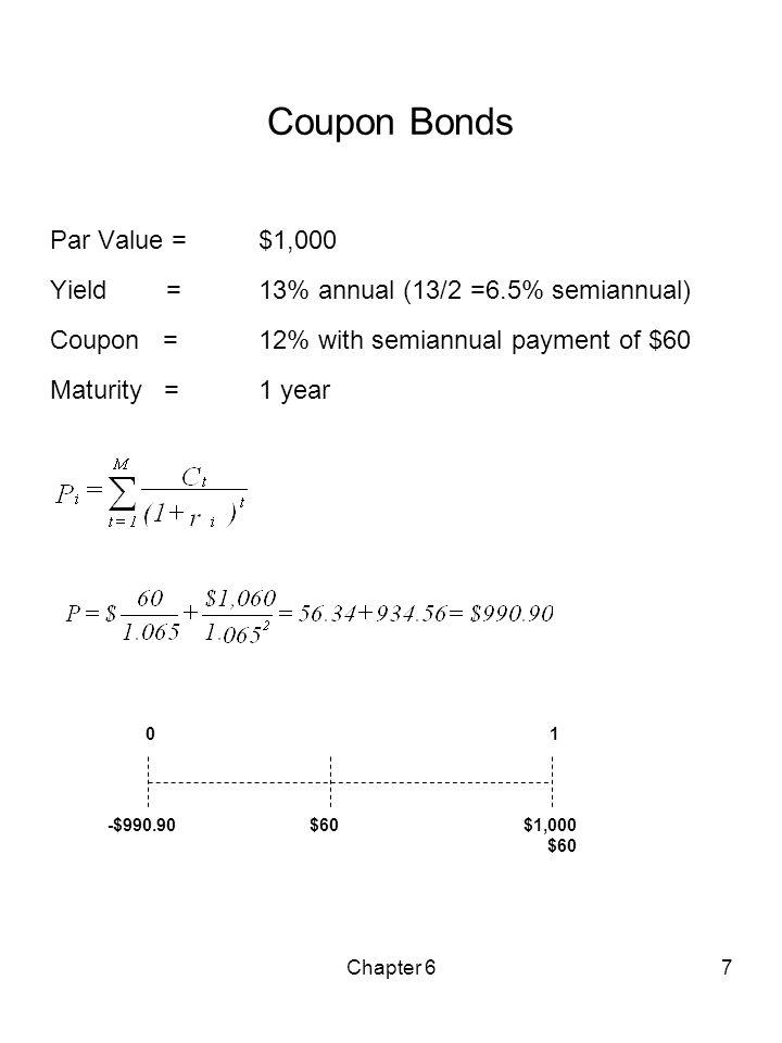 Coupon Bonds Par Value = $1,000