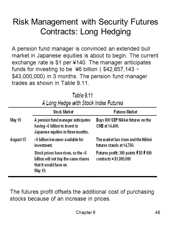 Risk Management with Security Futures Contracts: Long Hedging