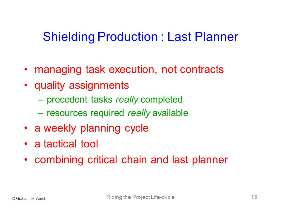 Shielding Production : Last Planner